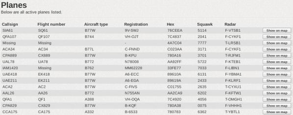 Flightradar24 alle Flüge